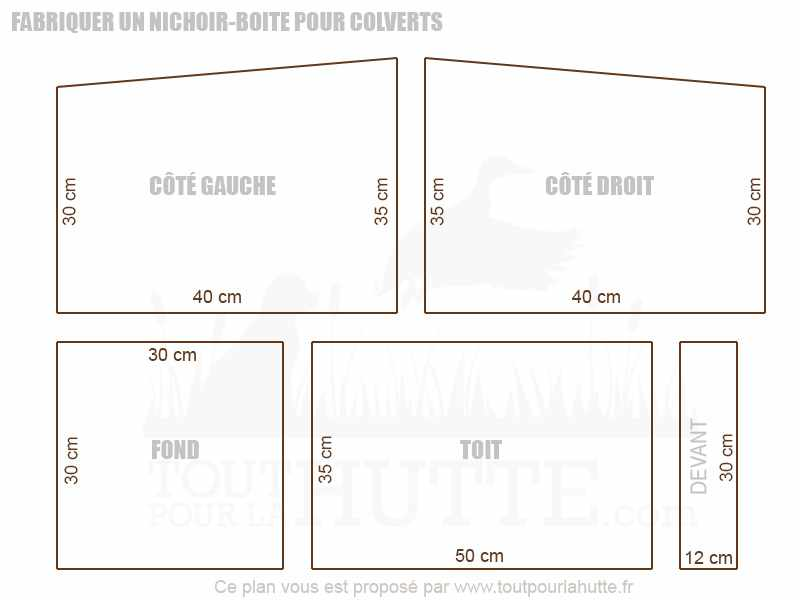 Nichoir En Bois Brut A Fabriquer : Fabriquer nichoir colvert